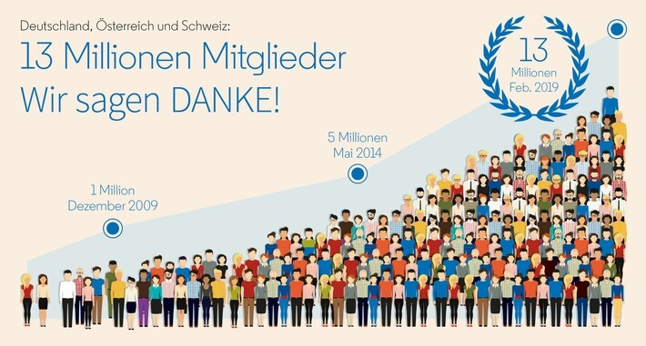 LinkedIn Deutschland1 - LinkedIn Marketing